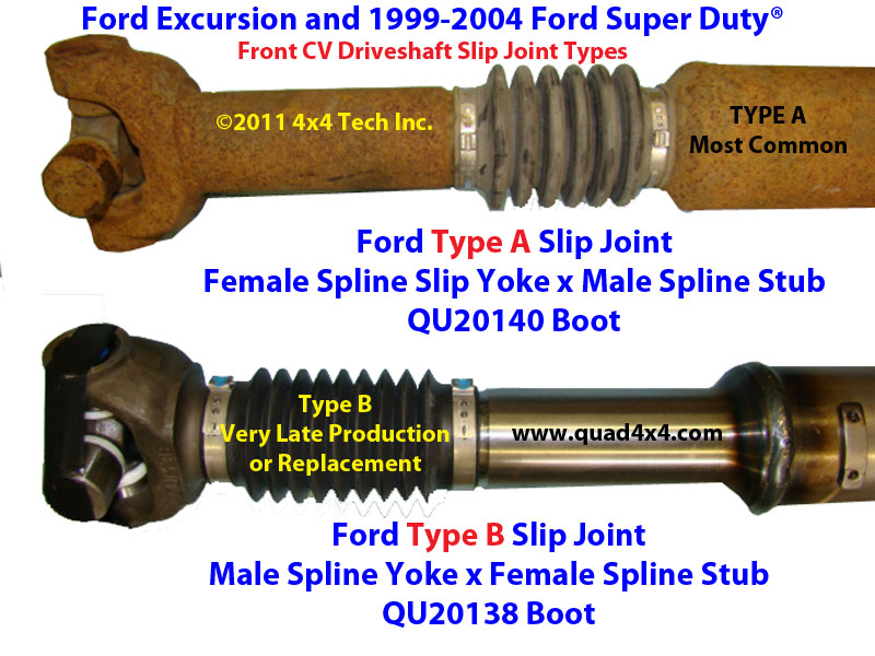 almost all ford excursion and 1999 early 2005 ford super duty 4x4s