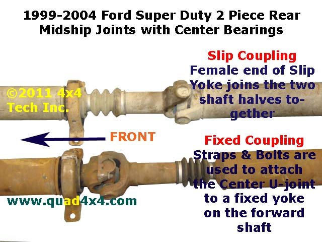 2003 Ford F 250 4x4 Front Axle Diagram | 2017 - 2018 Best Cars Reviews